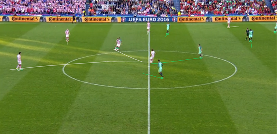 It was common for Modrićto try and receive the ball in the space ahead of Croatia's centre-backs and in between Nani and Ronaldo; something which Adrien Silva reacted to by pushing up as soon as he could to ensure the Croatian had no time in possession.