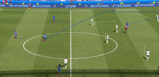 Having Griezmann with a permanent starting position, where he could drop into gaps and move into the half-spaces on either side, allowed him to help link everything together – as well as providing penetrative runs into the gaps behind the Ireland defence.