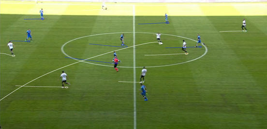 Slovakia's attempts to press every so often were easily beaten by Germany, with a couple of shorter passes around players or a longer ball through them being enough – passes which were constantly on because of excellent positional spacing.