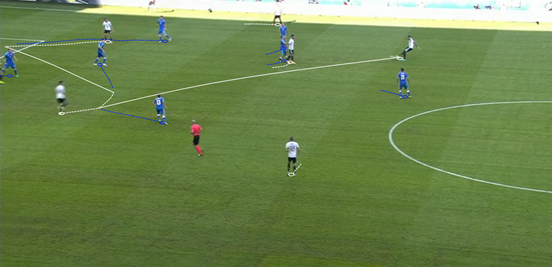 The movement of Germany's players in the final third was a real problem for Slovakia to keep track of, and Draxler in particular made the most of that. Here he drifts into the centre to receive a pass forward from Boateng, before taking a touch and playing a penetrative ball into the path of Müller.