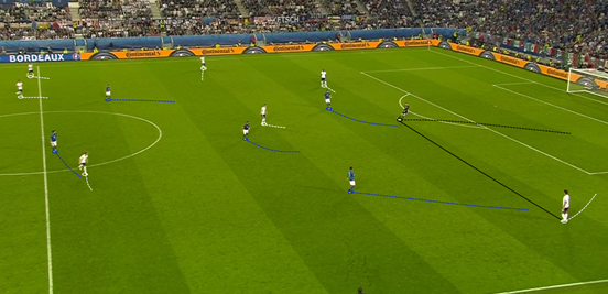 As the game went on Italy had a slight structural change, their first line of pressing having three players in and making it more difficult for Germany to retain possession.