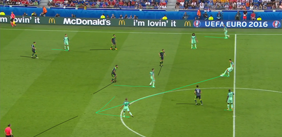 This shows what Portugal's narrow midfield diamond looked like during the first-half, leaving spaces out wide (but crucially ones that their slightly wider midfielders could access) but little in the centre.
