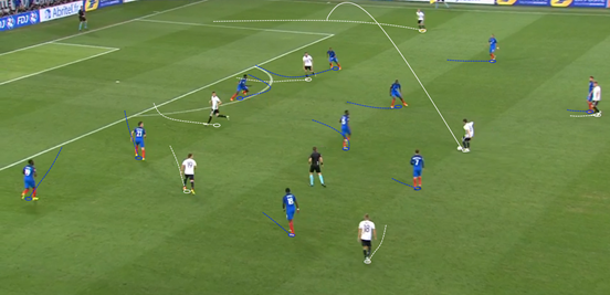 In the second-half Germany still had the better of things, continuing to get Özil into space for quite some time, although once they got into the last third the final ball would often be ineffective (as Kimmich's eventual cross was here).