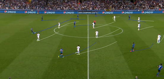 This image shows Leicester's typical 4-4-2 defensive shape, as well as how their impressive levels of ball-orientation meant that Brugge's laboured circulation of possession was nowhere near enough to break them down.