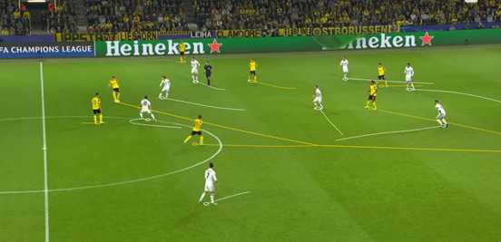 With Rodríguez marking Weigl and seemingly unaware of what's going on around him, the Real Madrid midfield is left largely exposed – which allows Ginter time to play simple but very effective pass into the path of Gonzalo Castro. The German is then able to get to the ball and quickly use a first-time pass to slot Pierre-Emerick Aubameyang free in the space that Sergio Ramos stepped out of in an attempt to close the gap.