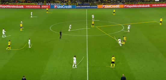 While Real Madrid's team shape was still relatively open during the second-half, Dortmund's slower speed of ball circulation and worse positional play meant they weren't in a position to take advantage of it as often as before.