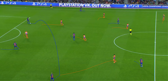 Man City's pressing structure proved to be very effective during the first-half, and the general pattern of it is well represented in this phase of play. Silva and Fernandinho were marking both Sergio Busquets and Andrés Iniesta respectively, leaving Nolito to perform a dual-role on the other side by covering Mascherano and Rakitić – and here the winger did a great job to intercept Samuel Umtiti's switch of play.