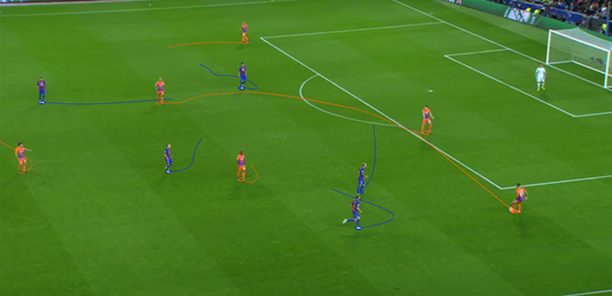 By having Zabaleta drift infield during the build-up phases, and going to a three-man backline at times as a result,Man City were less prone to being overrun in the central areas. It wasn't a game-changing move by any means, but was useful to them due to the extra security and passing option he helped to provide.