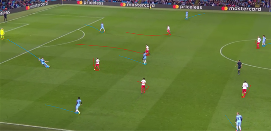 Man City's 2-3-2-3 build-up shape in the early stages of the game made it easy for Monaco to press them. The two most advanced players could cover the centre-backs and Touré, while their wingers, Lemar and Silva, took advanced positions and limited access to the full-backs.