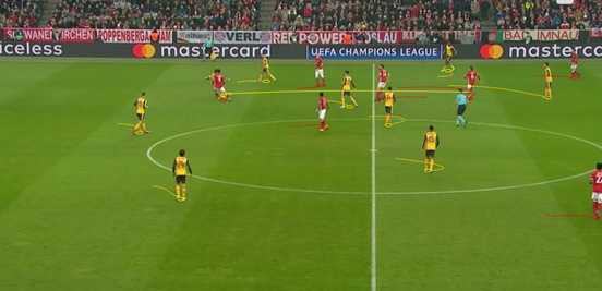 When one of Arsenal's centre-backs attempts a vertical ball through the lines that otherwise would've taken a number of Bayern's players out the game, Thiago is quick to react and intercept it before the damage is done. He's then in a position to carry the ball forward and launch an attack for his own team.