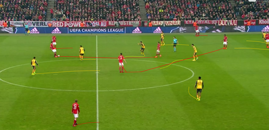 Usually Alonso and Vidal are the ones who sit deeper and help build play for Bayern. When things are crowded and they need support, though, Thiago can drop deep and help to offer an alternative route for them - as he does here. In this instance, him going short draws markers towards him and opens up space behind the Spaniard for Costa, who Alonso is able to find after Thiago lays the ball off to him.