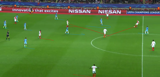 While City had trouble progressing the ball through midfield, Monaco most certainly didn't. The variety of movements which their players made, such as Lemar and Silva drifting infield to create more passing options (and space out wide), made it difficult for Guardiola's team to track them fully, and some slick ball circulation to maintain possession also helped.