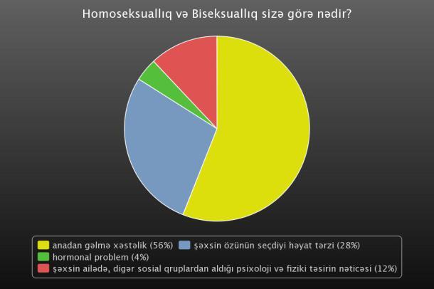 Azerbaijanlgbtpsychology.jpg