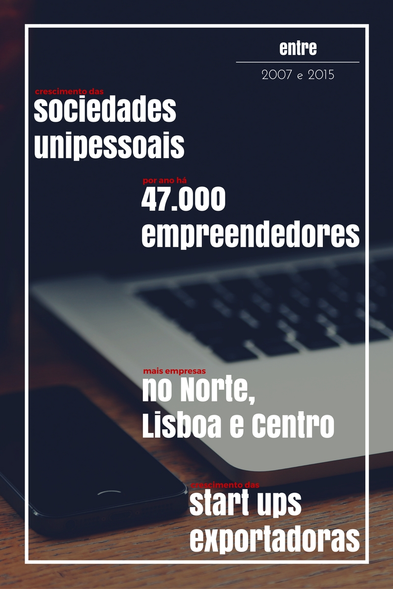 O empreendedorismo em Portugal (2007-2015) 2ª edição, Julho de 2016