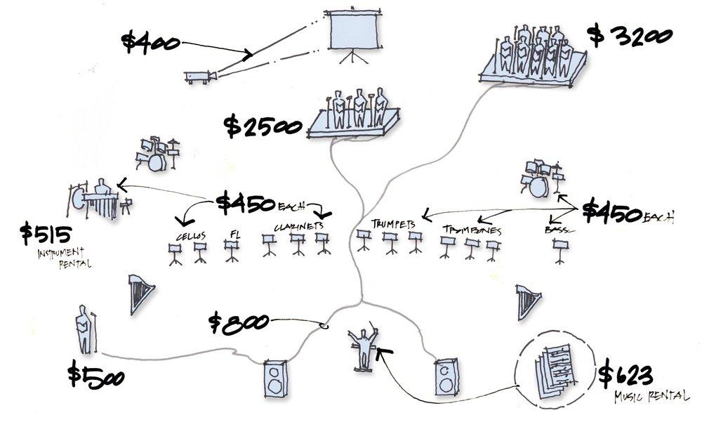 Laborintus costs.jpg