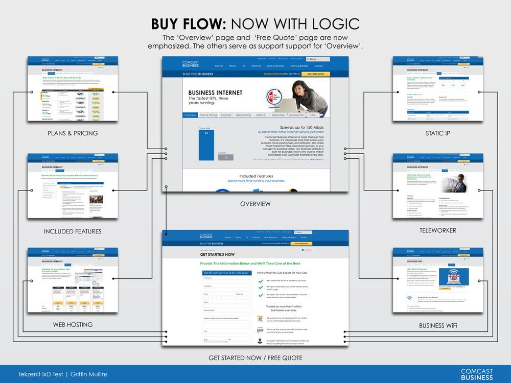 BuyFlowHover.jpg