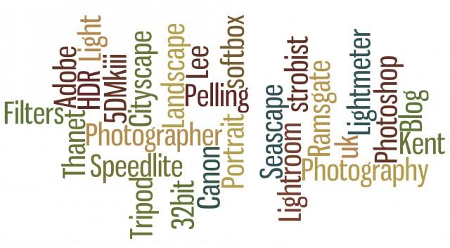 Photography Wordle