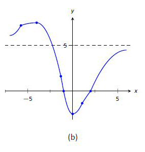 graphics_curve_sketch3b.jpg