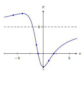 graphics_curve_sketch3c.jpg