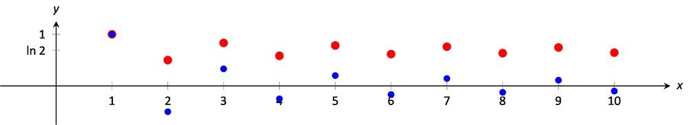 alternating_harmonic.jpg