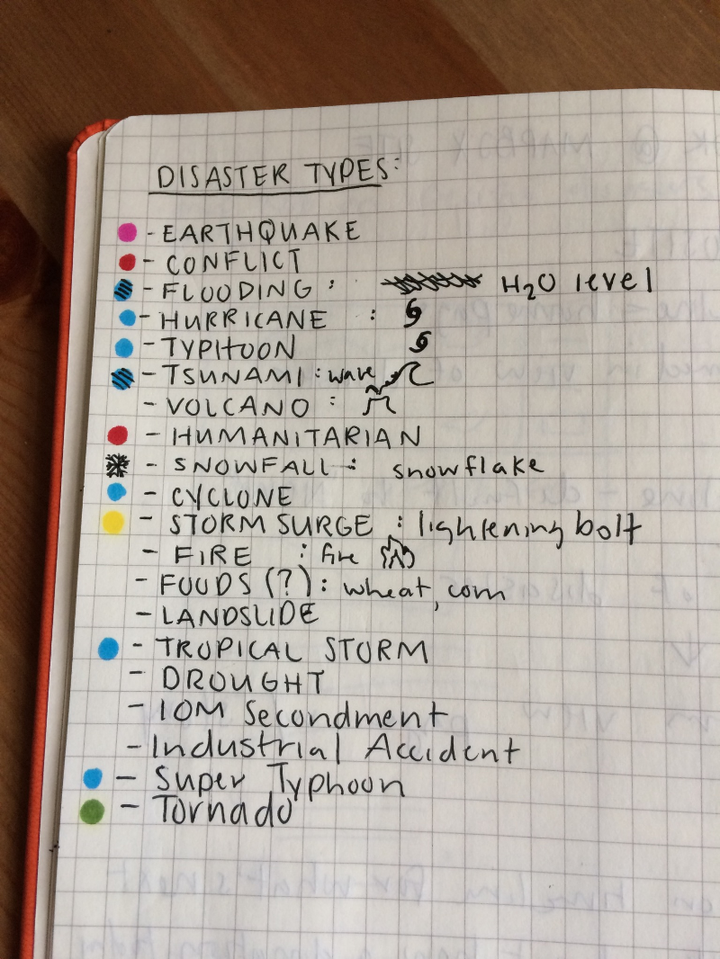 disaster_taxonomy