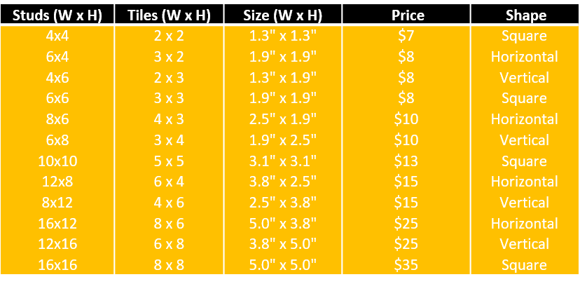 Tile Puzzle Pricing.png