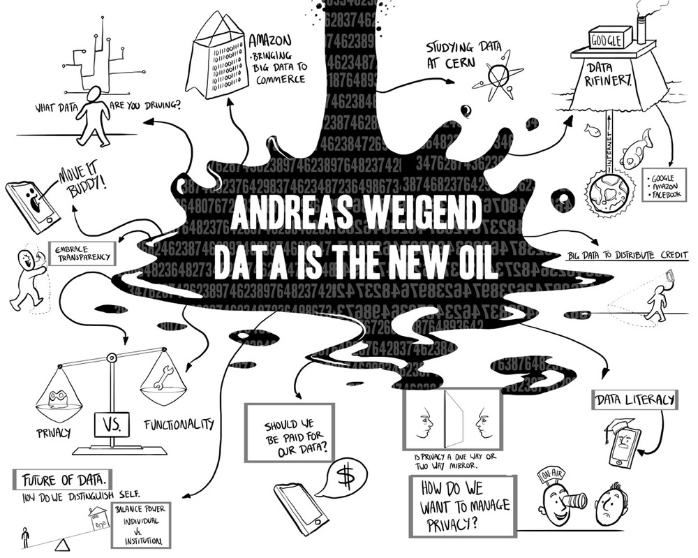 Wired for wonder data is the new oil.jpeg