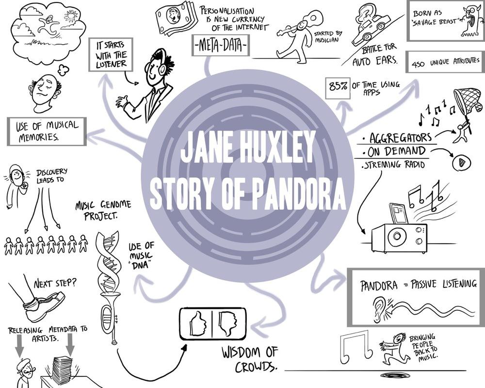 Wired for wonder Jane Huxley.jpeg