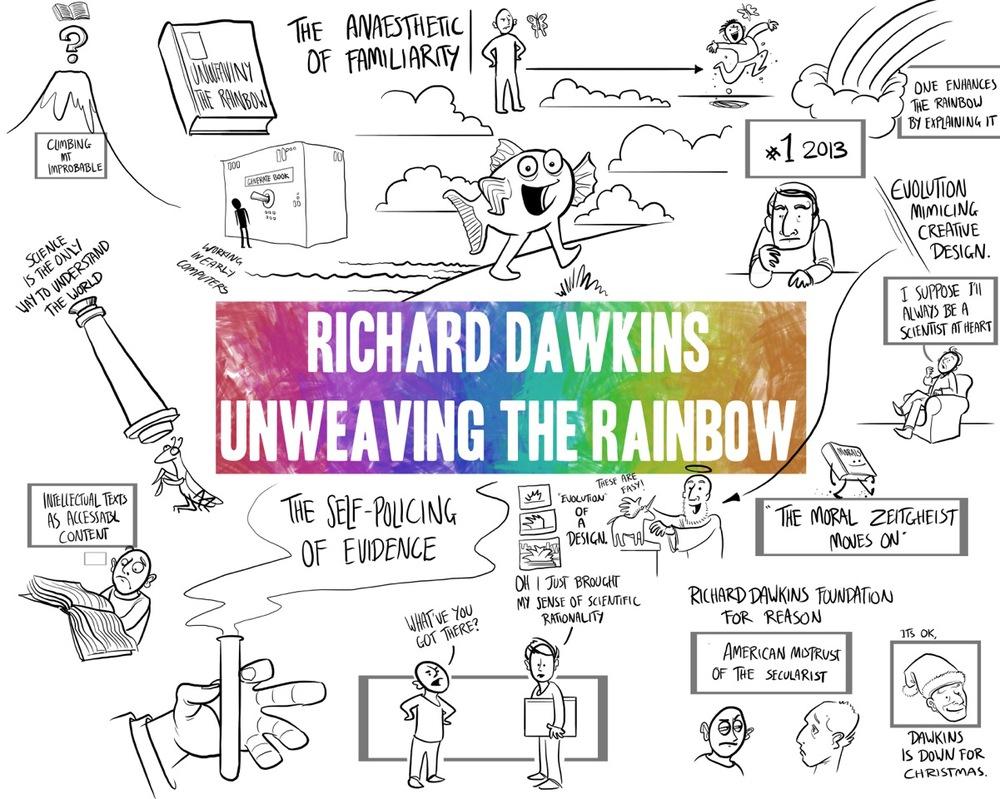 wired for wonder dawkins.jpeg