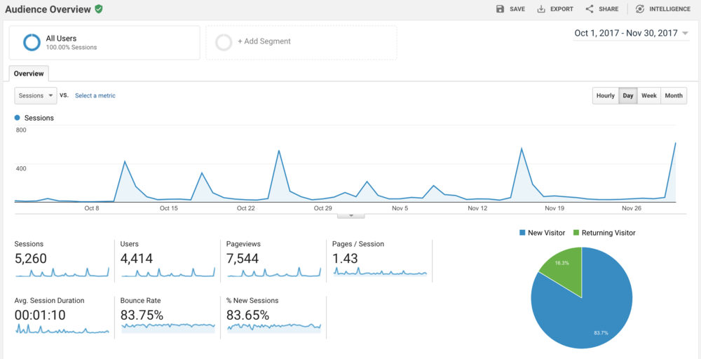Google_Analytics_1