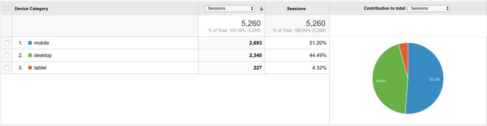 Google_Analytics_3