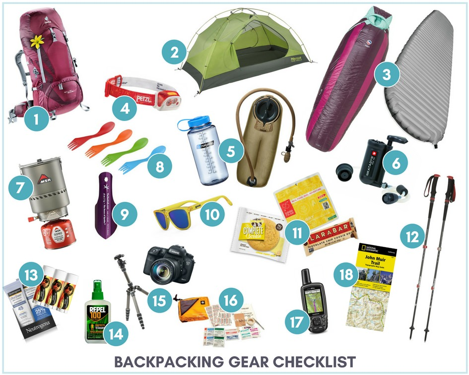 backpacking-gear-checklist-used-for-onion-valley-post
