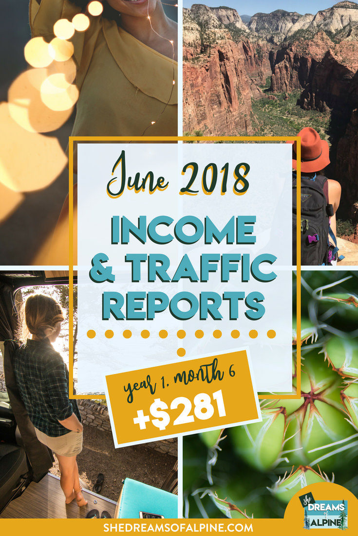 Blog Traffic and Income Report for Junw 2018  |  A monthly report on the She Dreams of Alpine Blog income and traffic. We are in the beginning stages of monetizing our blog to try and help us pay off our student loans. This post will detail what kind of work we put into the blog and the steps we are taking to bring in more traffic and income.| shedreamsofalpine.com