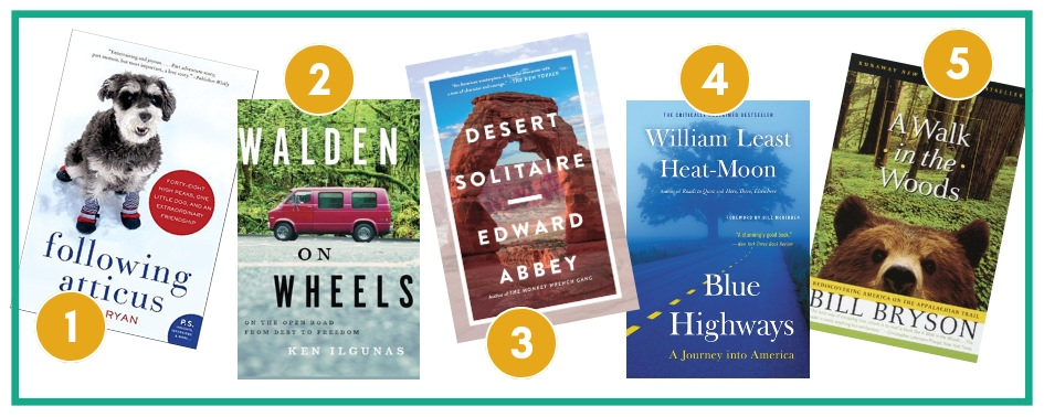 The first 5 books in our best adventure book recommendation.