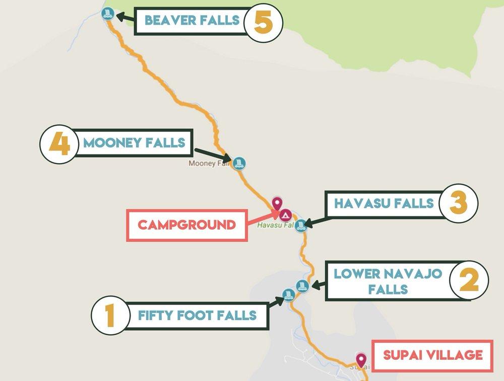 A map of the 5 main waterfalls along the Havasupai Falls hike