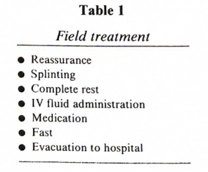 Haviv, J, et al.  Field treatment of snakebites in the Israel Defense Forces.    Public Health Rev   1988; 26:24-256.