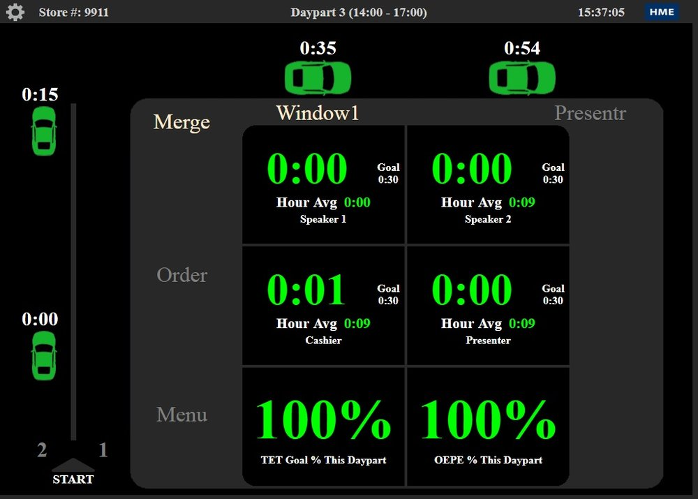 The Latest HME Timing System getting orders to you faster