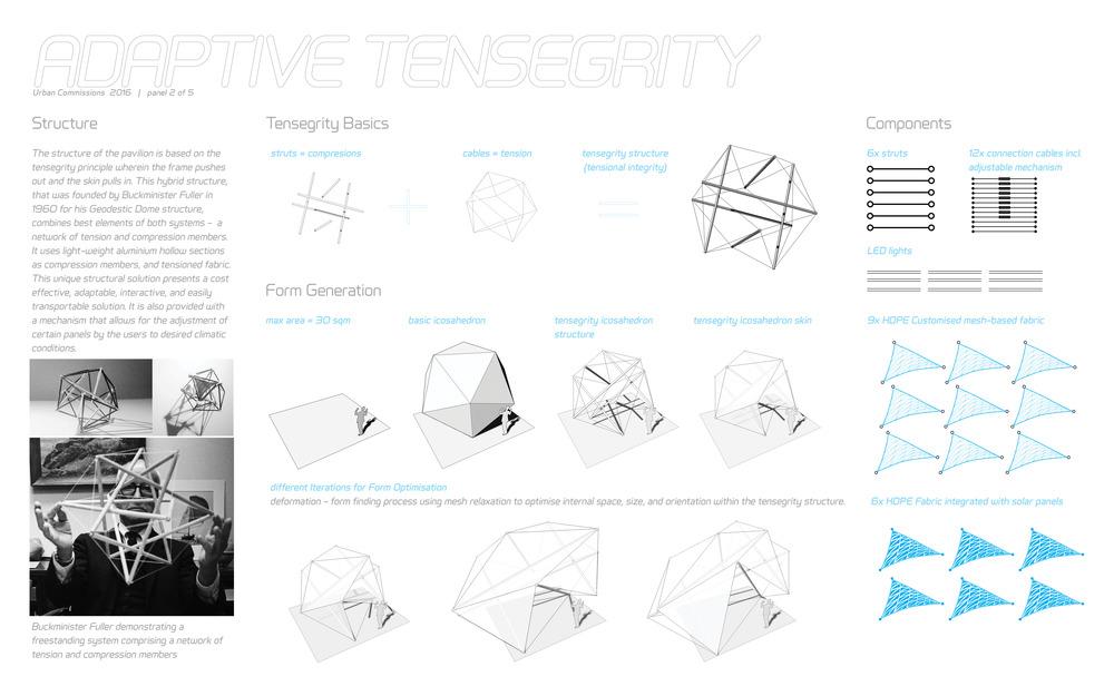 adaptive tensegrity panel 2.jpg