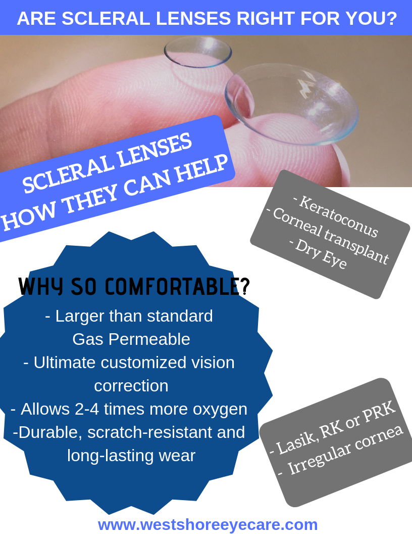 scleral lens - how they can help.png
