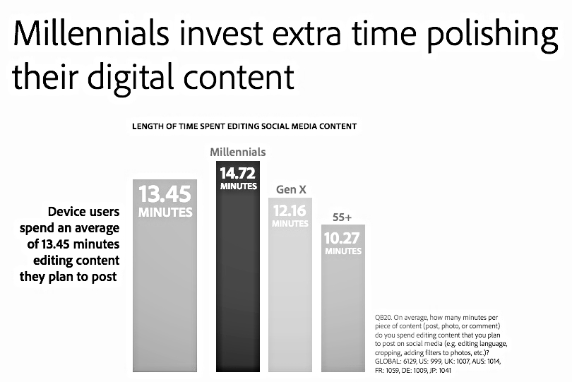 If your audience takes the time to polish their digital content, as brands you should toonot just to stand out, but to make it easier for consumers to share.