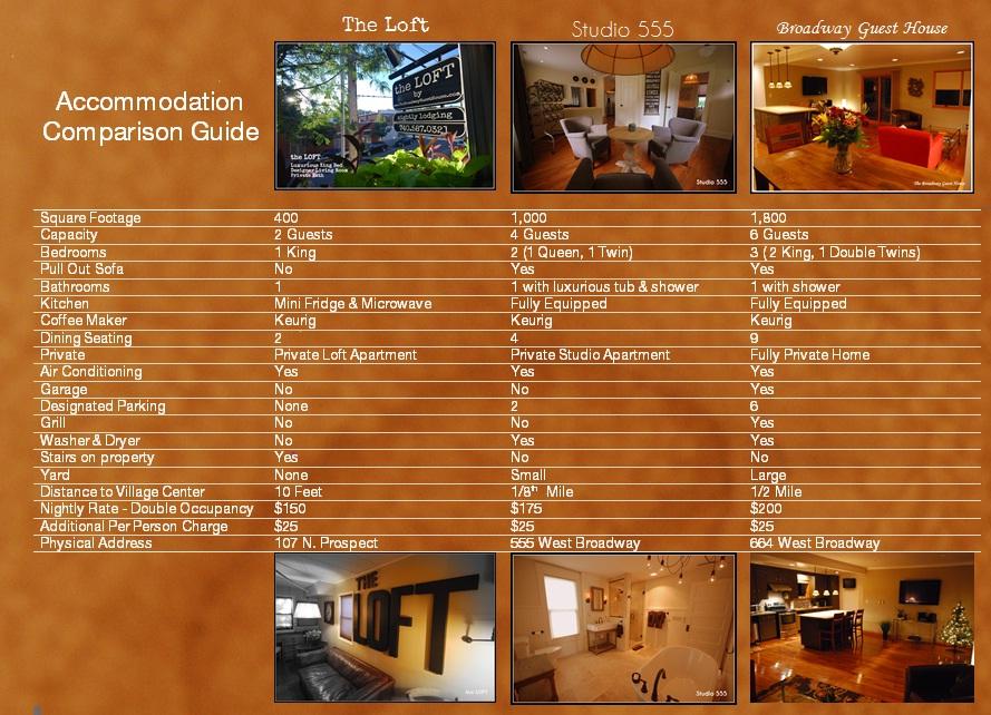 propertycomparison.jpg