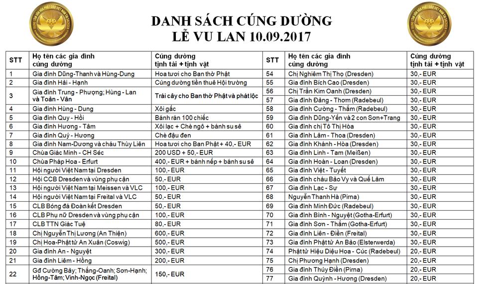 Danh sach cung duong Le Vu Lan 2017 (10.09.17) phan1.png
