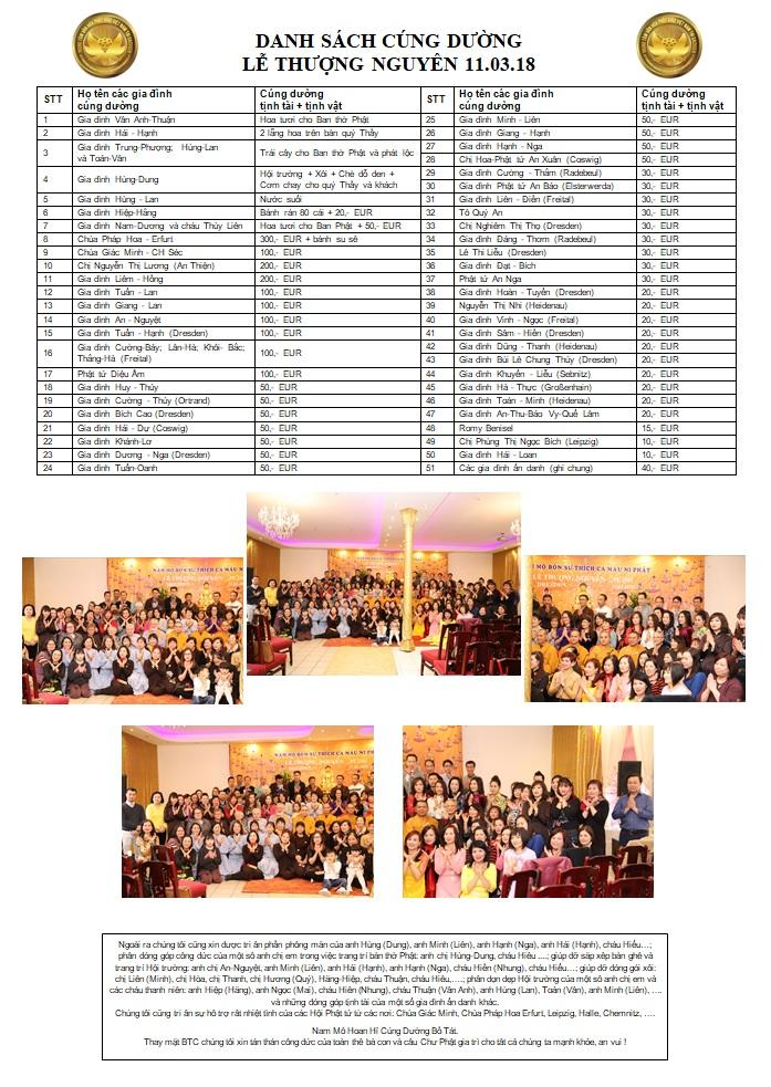 Danh sach cung duong Le Thuong Nguyen 110318.jpg