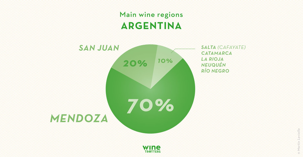 wine-TROTTERS_oenotourisme_wine-tourism-graphic-diagram-vino-regions-Argentina_01_1200