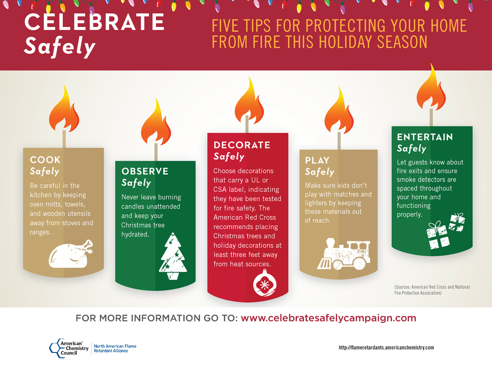 Celebrate safely_draft infographic_Page_1.jpg