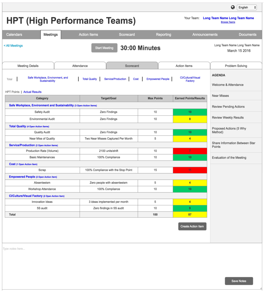 Scorecard Wireframe  - It was important for HPTs to be able to quickly reference their scorecard during meetings to form action items based on their weekly performance. This scorecard allows for team members to see their total score across all categories at a glance and see a more detailed breakdown of each category if they choose to do so.