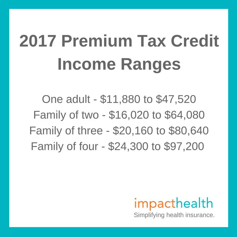 healthinsurancetaxcreditincomeranges