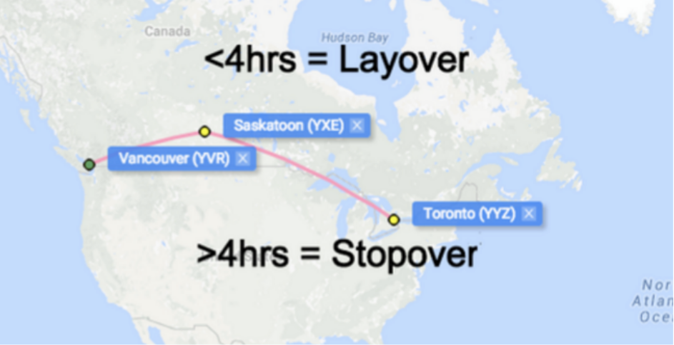 *Domestic usually refers to flights within the same country. In this instance it means all flights from Canada to Canada or Canada to Continental USA.