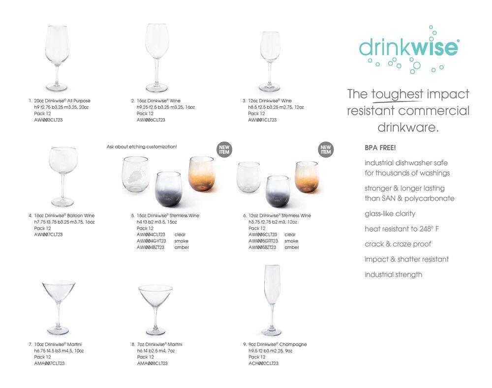 2018+Platewise++Drinkwise+Brochure+C_Page_06.jpg