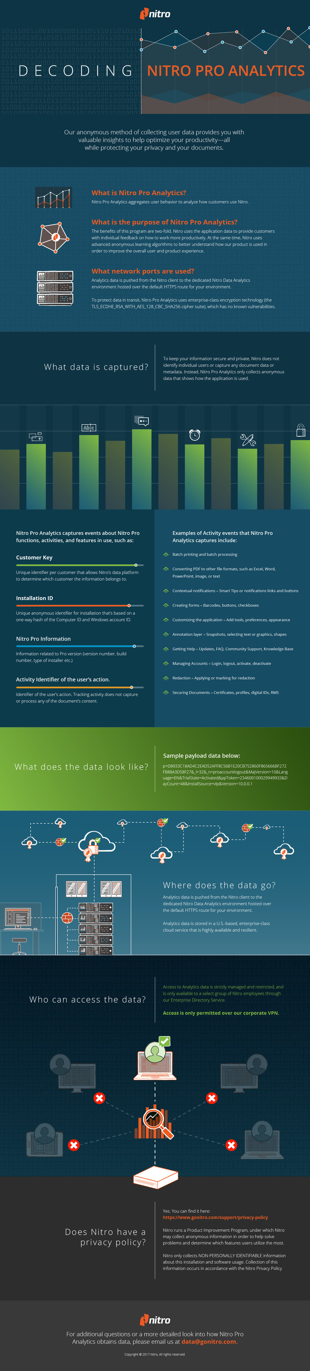 Security FAQ - Infographic.jpg